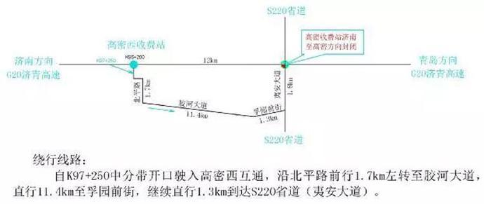 速扩散!G20青银高速高密互通匝道出口将封闭施工!
