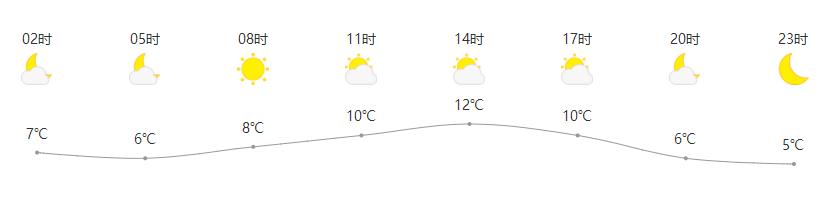 天气1.png